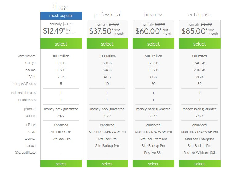 Bluehost wordpess hosting prices